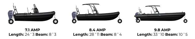 amp 456